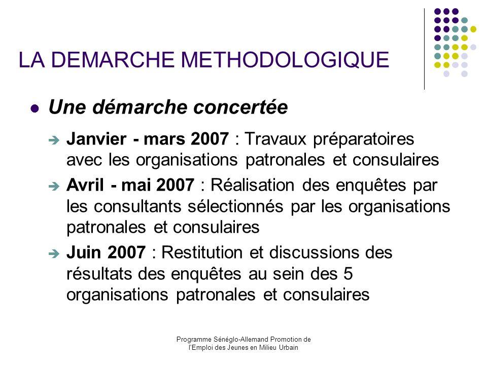Programme Sénéglo-Allemand Promotion de l'Emploi des Jeunes en Milieu Urbain LA DEMARCHE METHODOLOGIQUE Une démarche concertée Janvier - mars 2007 : T