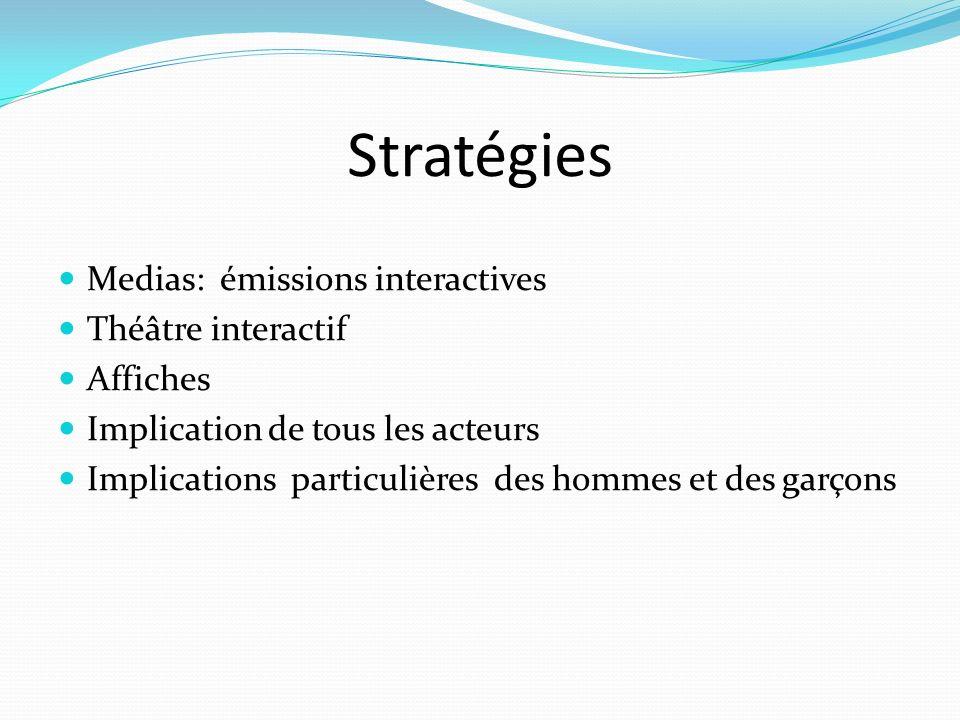 Stratégies Medias: émissions interactives Théâtre interactif Affiches Implication de tous les acteurs Implications particulières des hommes et des gar