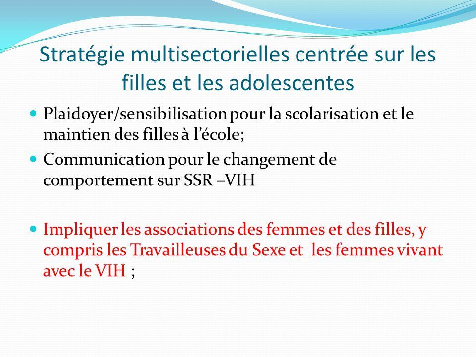 Strategie multisectorielle centrées sur les droits sexuels et reproductifs