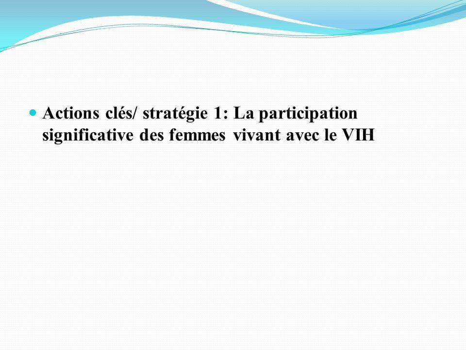 Actions clés Participation des femmes vivant avec le VIH dans le processus de la revue du plan stratégique national de lutte contre le SIDA et dans l élaboration de la note conceptuelle à soumettre au fond mondial pour 2014- 2017;