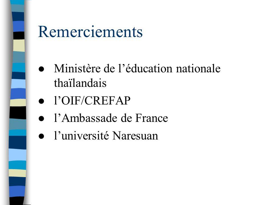 Remerciements Ministère de léducation nationale thaïlandais lOIF/CREFAP lAmbassade de France luniversité Naresuan