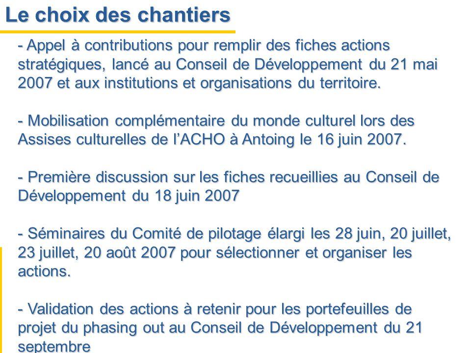 Le choix des chantiers - Appel à contributions pour remplir des fiches actions stratégiques, lancé au Conseil de Développement du 21 mai 2007 et aux i