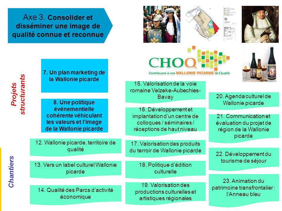 Axe 3. Consolider et disséminer une image de qualité connue et reconnue 7. Un plan marketing de la Wallonie picarde 8. Une politique événementielle co
