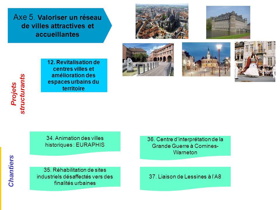 Axe 5. Valoriser un réseau de villes attractives et accueillantes 12. Revitalisation de centres villes et amélioration des espaces urbains du territoi