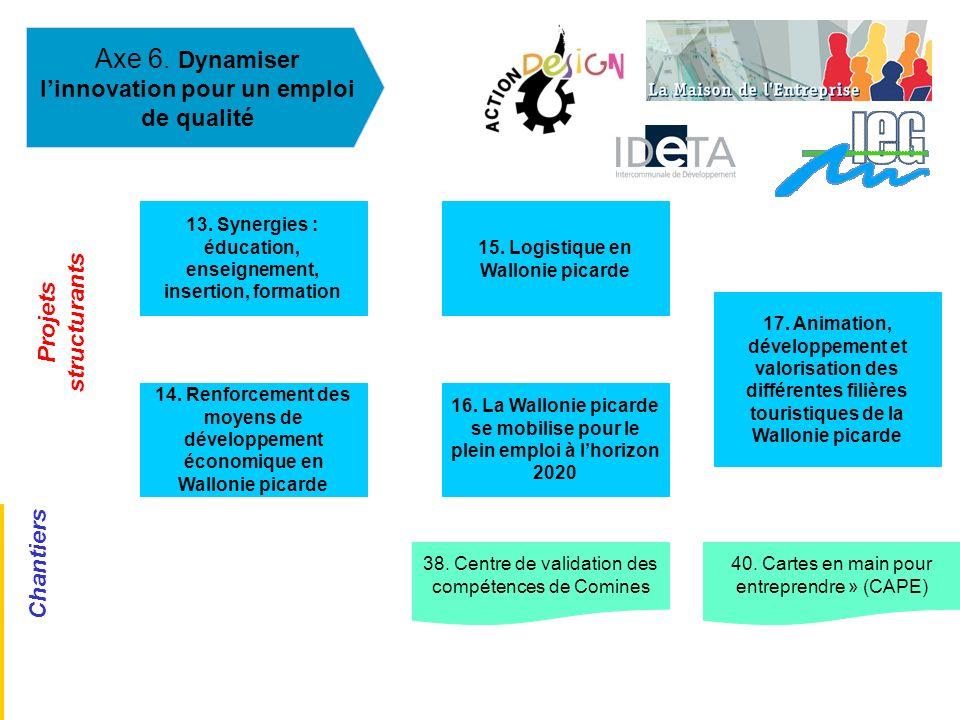 Axe 6. Dynamiser linnovation pour un emploi de qualité 13. Synergies : éducation, enseignement, insertion, formation Projets structurants 14. Renforce
