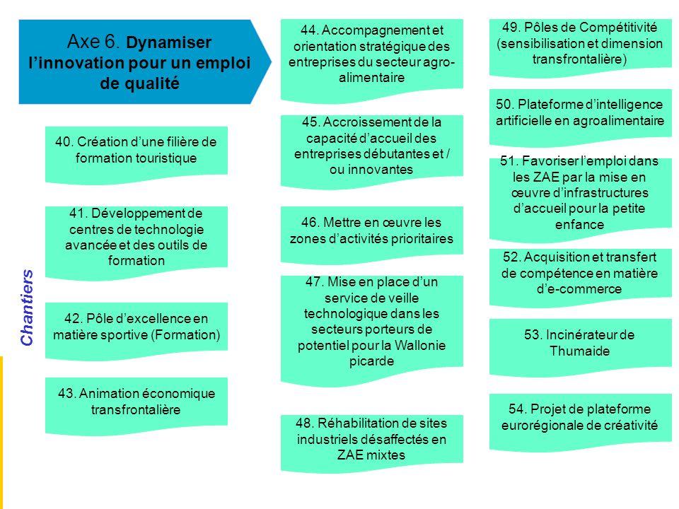 Axe 6. Dynamiser linnovation pour un emploi de qualité Chantiers 40. Création dune filière de formation touristique 41. Développement de centres de te