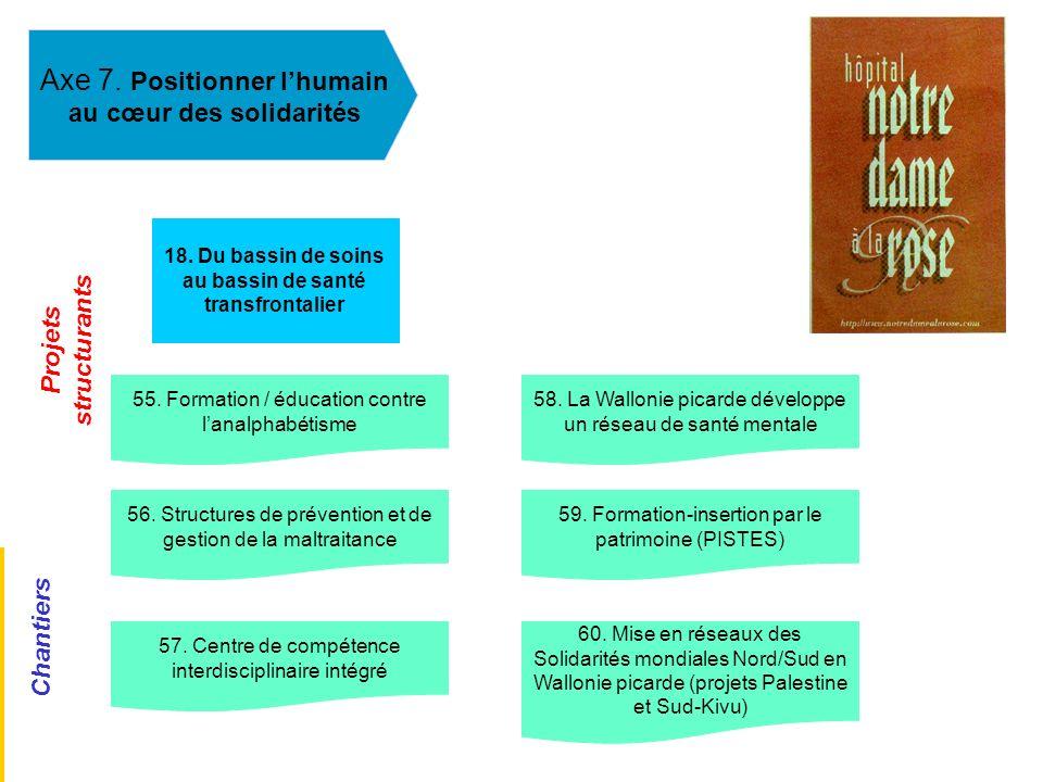 Axe 7. Positionner lhumain au cœur des solidarités 18. Du bassin de soins au bassin de santé transfrontalier 55. Formation / éducation contre lanalpha