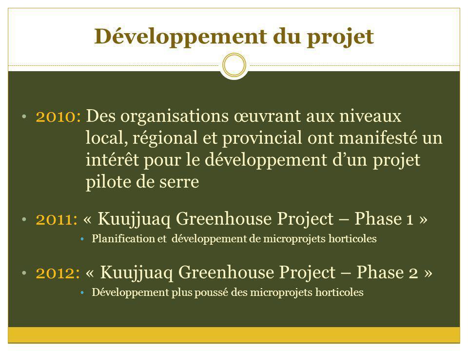 Développement du projet 2010: Des organisations œuvrant aux niveaux local, régional et provincial ont manifesté un intérêt pour le développement dun p