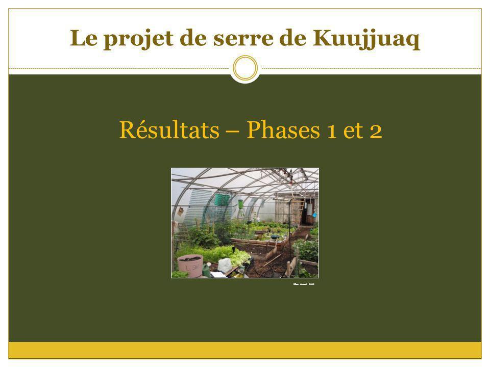 Le projet de serre de Kuujjuaq Résultats – Phases 1 et 2 - Ellen Avard, 2012