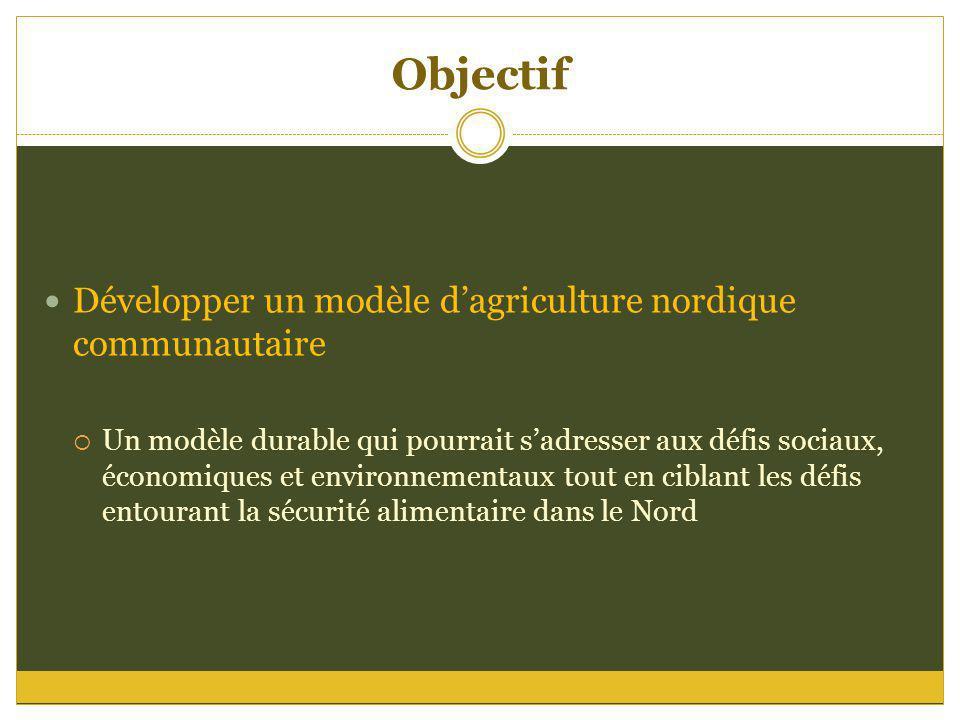 Objectif Développer un modèle dagriculture nordique communautaire Un modèle durable qui pourrait sadresser aux défis sociaux, économiques et environne