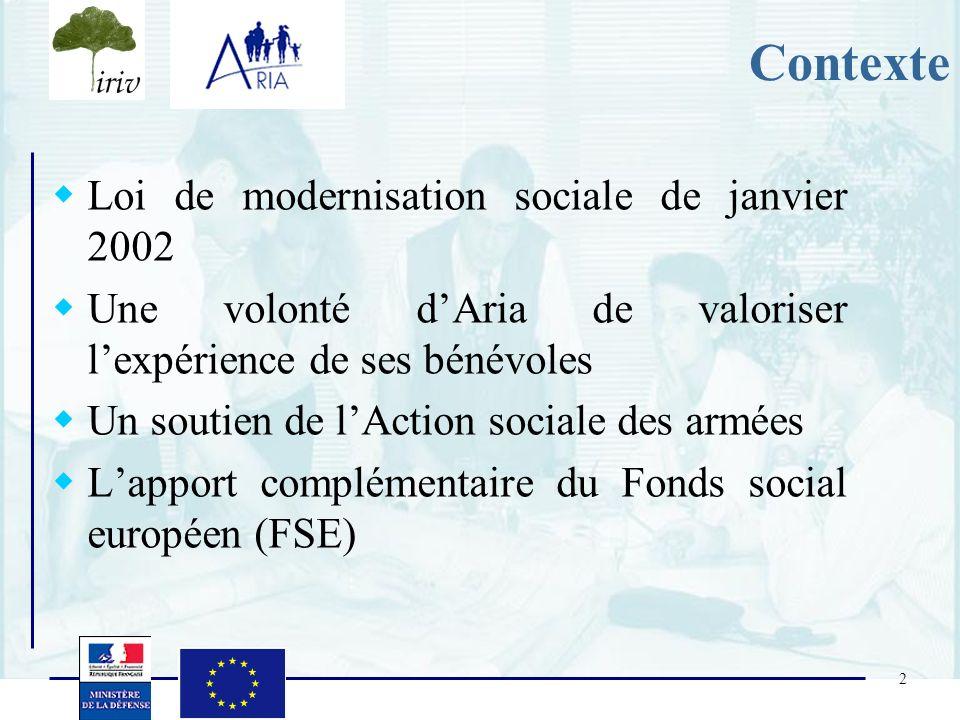 2 Contexte Loi de modernisation sociale de janvier 2002 Une volonté dAria de valoriser lexpérience de ses bénévoles Un soutien de lAction sociale des
