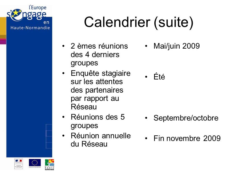 Calendrier (suite) 2 èmes réunions des 4 derniers groupes Enquête stagiaire sur les attentes des partenaires par rapport au Réseau Réunions des 5 grou
