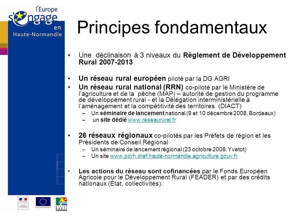 Principes fondamentaux Une déclinaison à 3 niveaux du Règlement de Développement Rural 2007-2013 Un réseau rural européen piloté par la DG AGRI Un rés