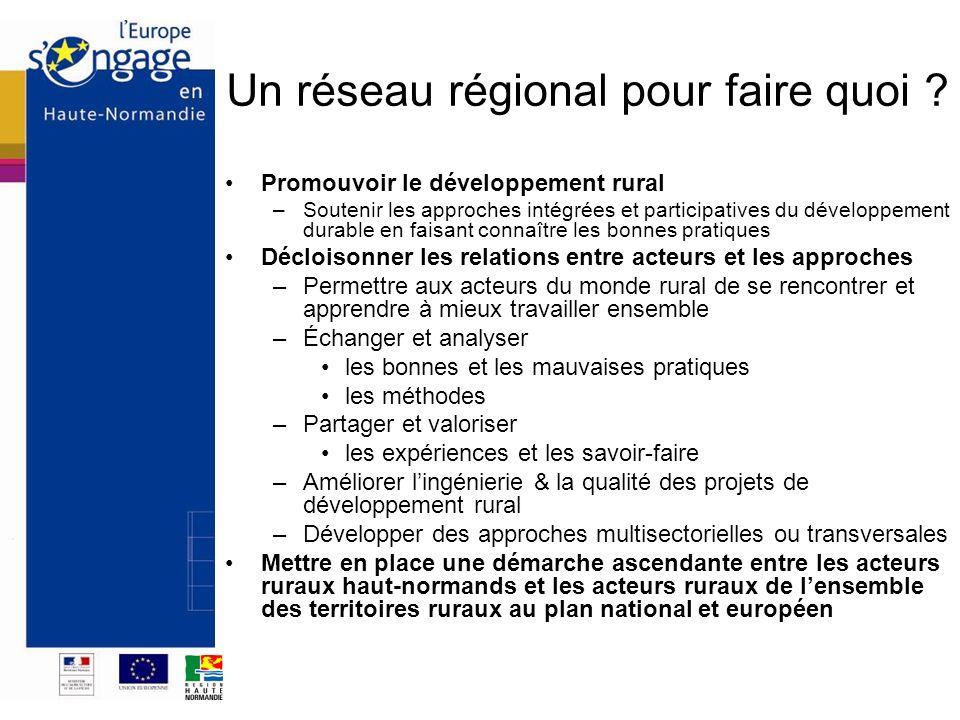 Un réseau régional pour faire quoi ? Promouvoir le développement rural –Soutenir les approches intégrées et participatives du développement durable en