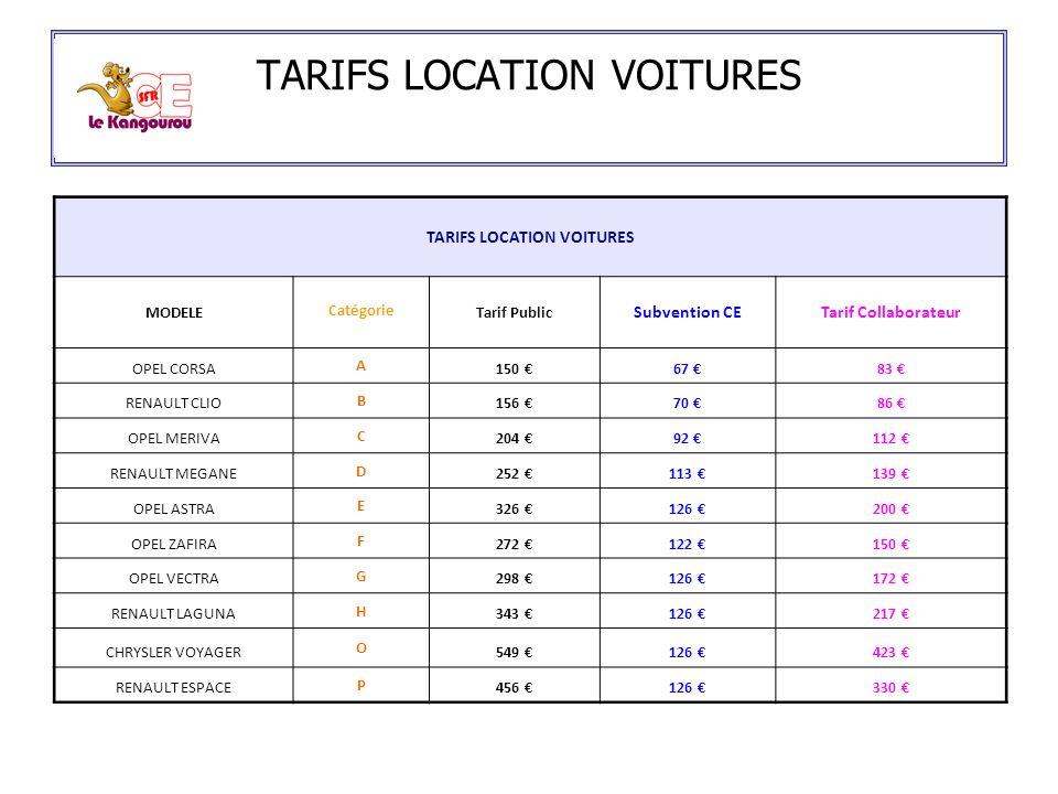 TARIFS LOCATION VOITURES MODELE Catégorie Tarif Public Subvention CETarif Collaborateur OPEL CORSA A 150 67 83 RENAULT CLIO B 156 70 86 OPEL MERIVA C