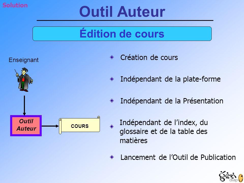 Solution COURS Enseignant Outil Auteur Édition de cours Outil Auteur Création de cours Indépendant de la Présentation Indépendant de lindex, du glossa