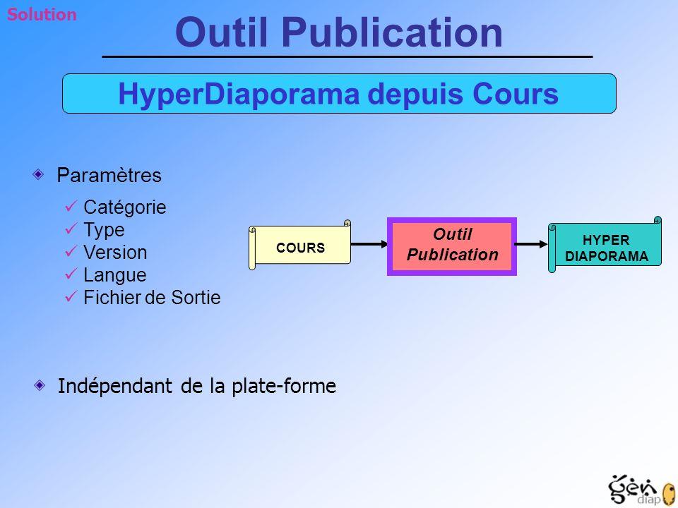 Solution HyperDiaporama depuis Cours HYPER DIAPORAMA COURS Outil Publication Catégorie Type Version Langue Fichier de Sortie Outil Publication Paramèt