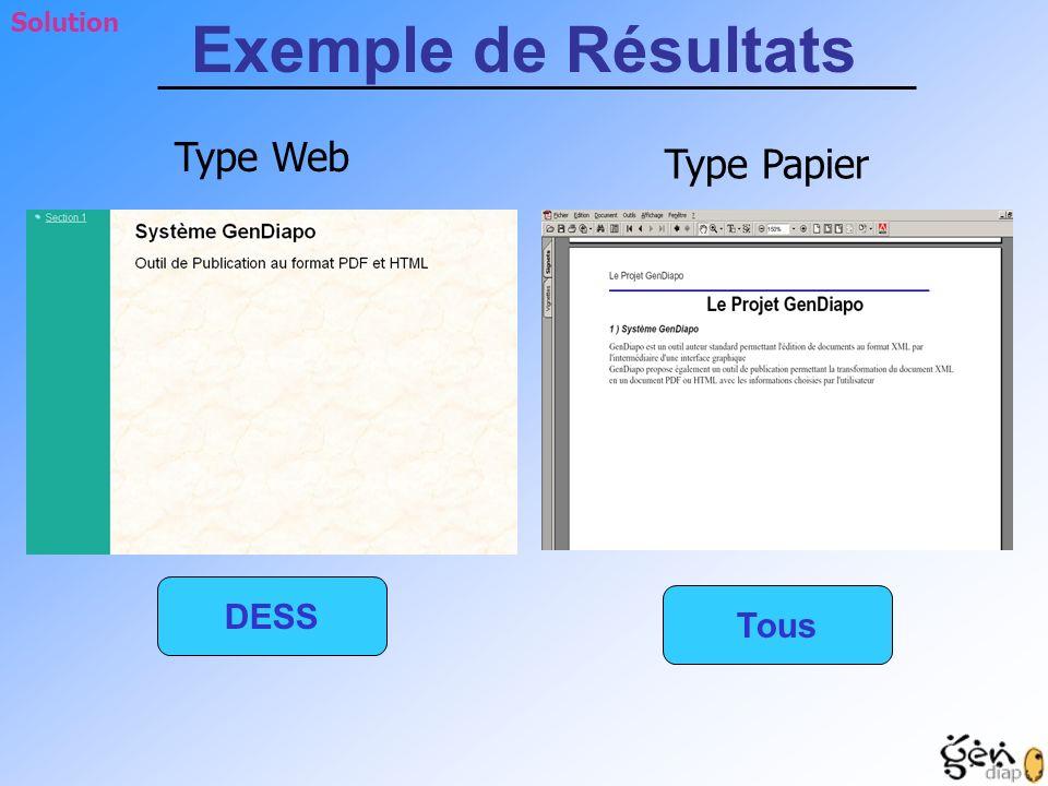 Solution DESS Type Web Type Papier Exemple de Résultats Tous