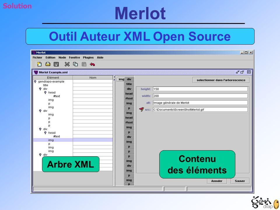 Solution Merlot Outil Auteur XML Open Source Arbre XML Contenu des éléments