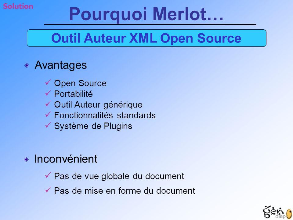 Solution Pourquoi Merlot… Avantages Inconvénient Pas de vue globale du document Open Source Portabilité Outil Auteur générique Fonctionnalités standar