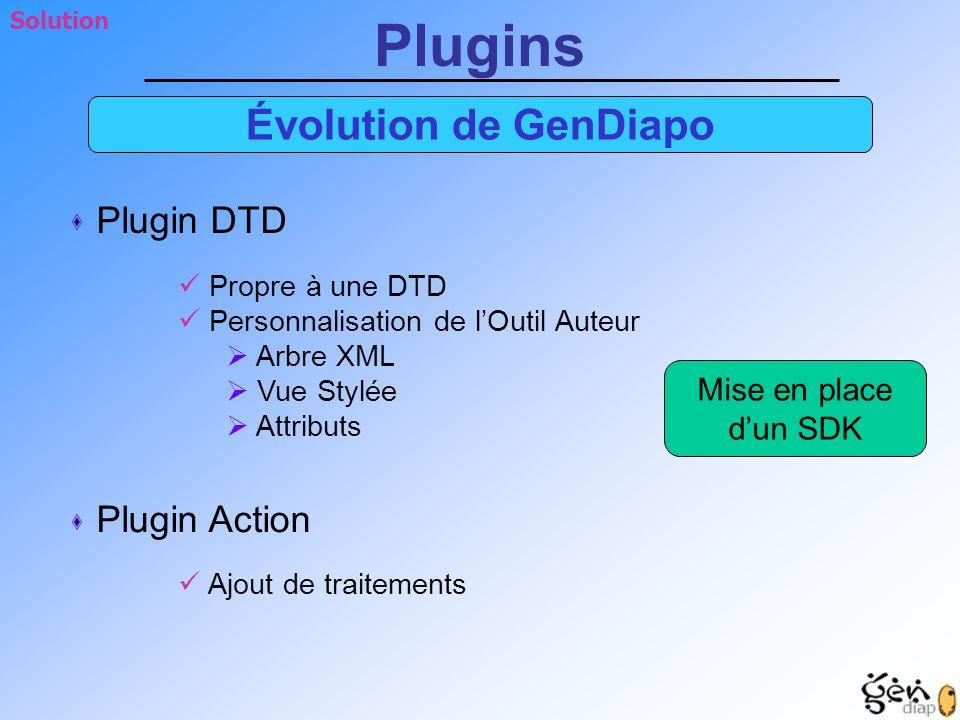 Solution Plugins Plugin DTD Propre à une DTD Personnalisation de lOutil Auteur Arbre XML Vue Stylée Attributs Évolution de GenDiapo Mise en place dun