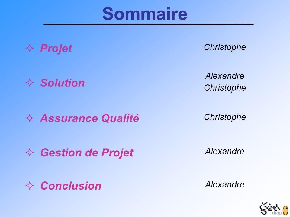 Projet Christophe Solution Alexandre Christophe Assurance Qualité Christophe Gestion de Projet Alexandre Sommaire Conclusion Alexandre