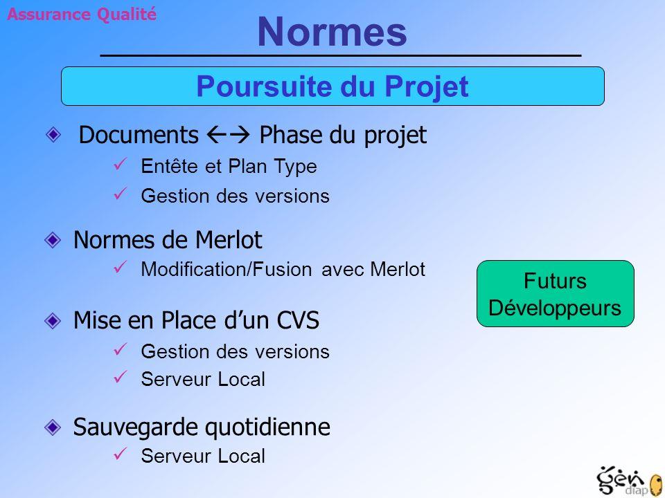 Gestion des versions Entête et Plan Type Documents Phase du projet Normes Serveur Local Sauvegarde quotidienne Assurance Qualité Poursuite du Projet F