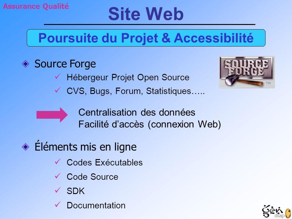 CVS, Bugs, Forum, Statistiques….. Hébergeur Projet Open Source Site Web Source Forge Assurance Qualité Centralisation des données Facilité daccès (con