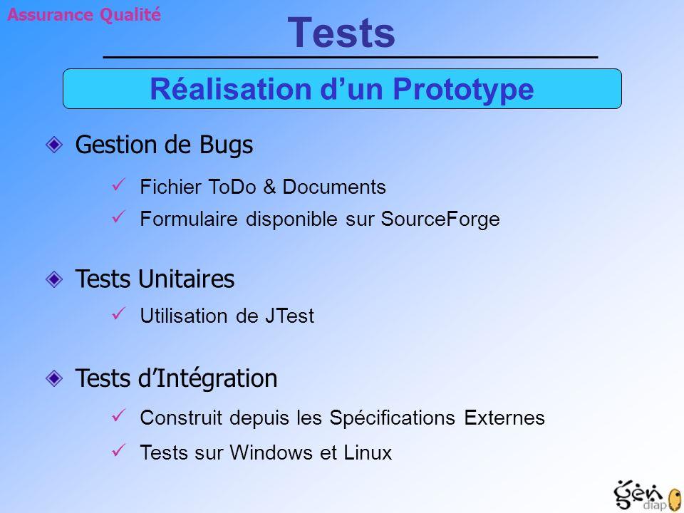 Formulaire disponible sur SourceForge Fichier ToDo & Documents Tests Gestion de Bugs Assurance Qualité Réalisation dun Prototype Utilisation de JTest