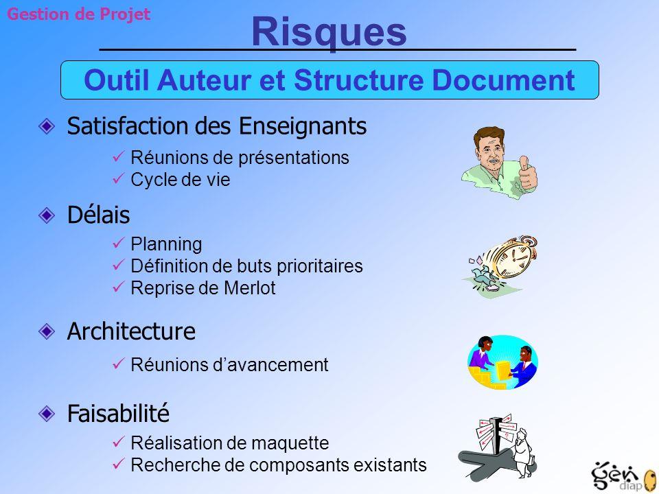 Outil Auteur et Structure Document Réunions de présentations Cycle de vie Planning Définition de buts prioritaires Reprise de Merlot Réunions davancem
