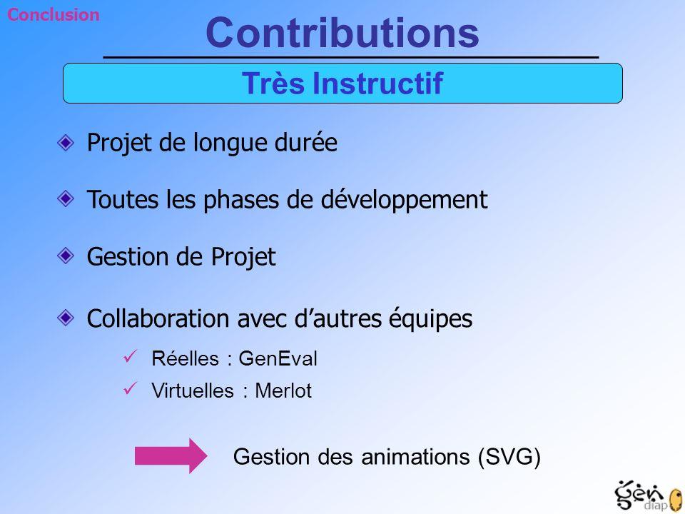 Conclusion Contributions Projet de longue durée Toutes les phases de développement Gestion de Projet Virtuelles : Merlot Réelles : GenEval Collaborati