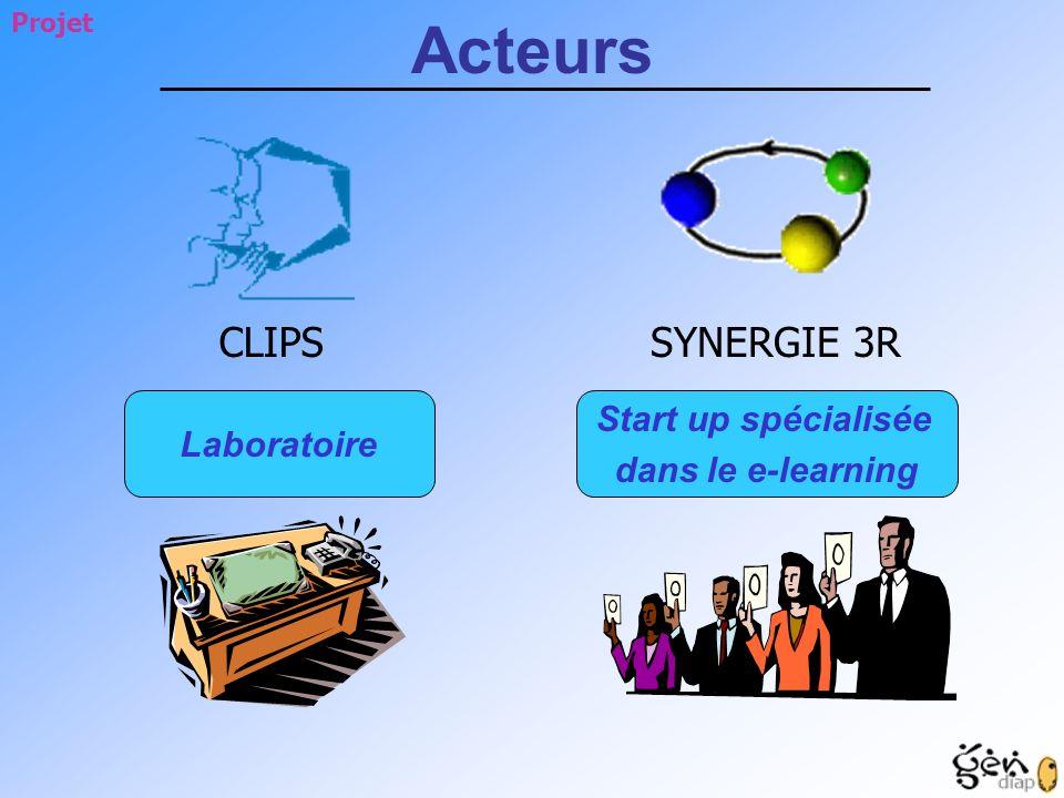 CLIPS Start up spécialisée dans le e-learning Laboratoire SYNERGIE 3R Acteurs Projet