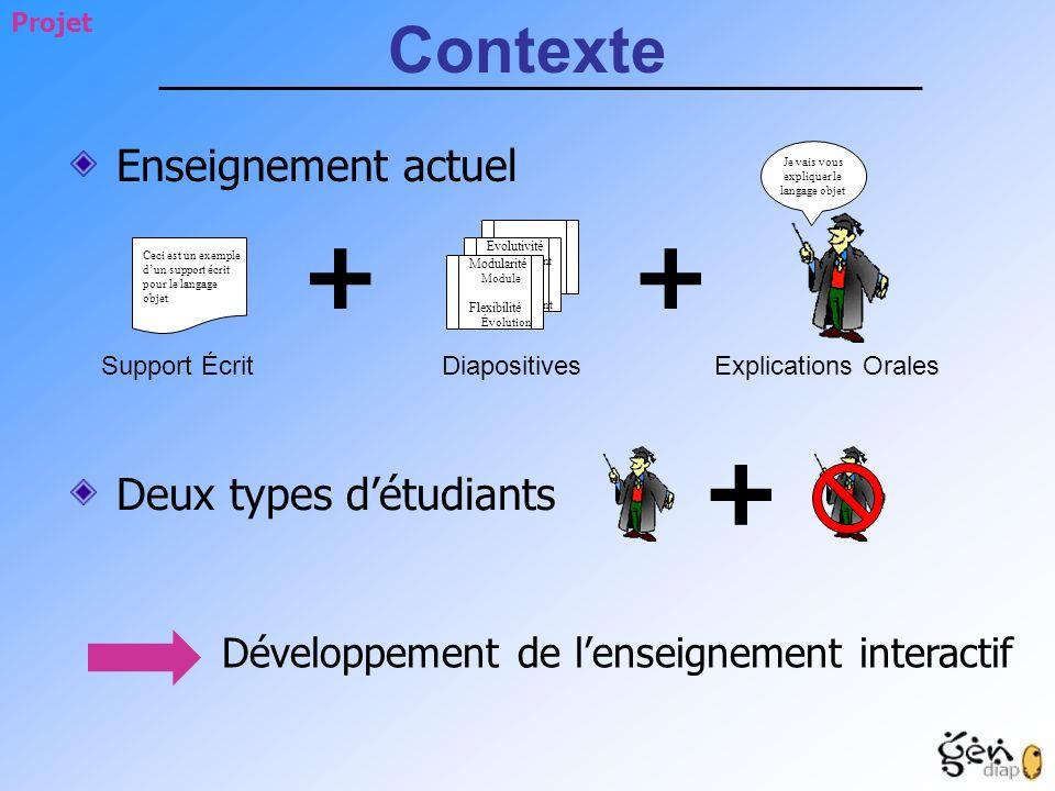 Contexte ++ Ceci est un exemple dun support écrit pour le langage objet Support Écrit Évolutivité Sous point Point 2 Sous Point Modularité Module Flex