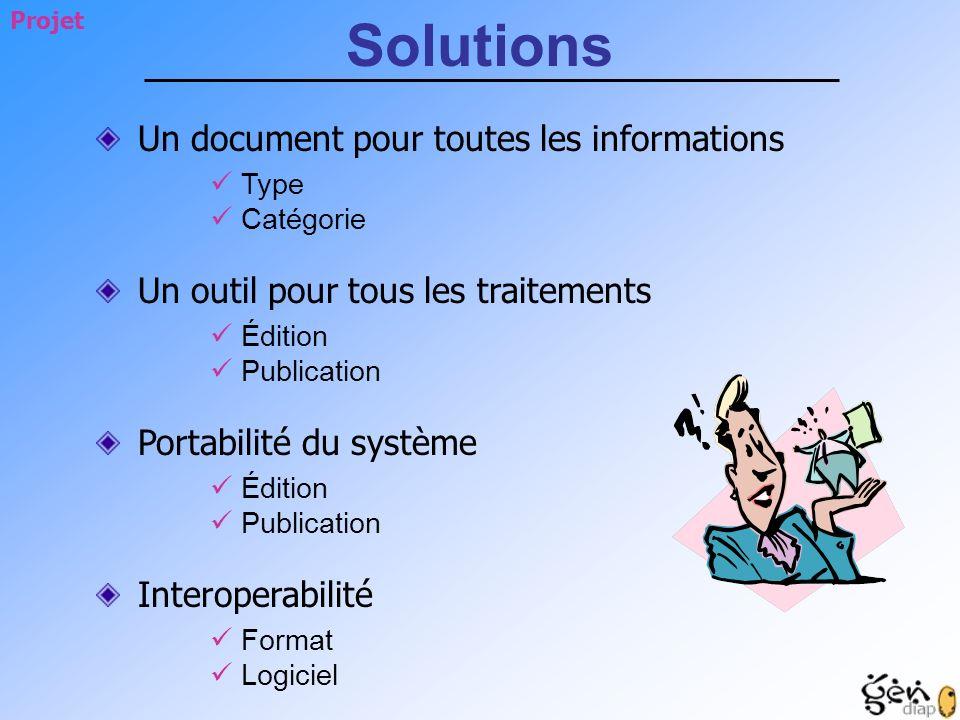 Projet Type Catégorie Édition Publication Édition Publication Format Logiciel Un document pour toutes les informations Un outil pour tous les traiteme
