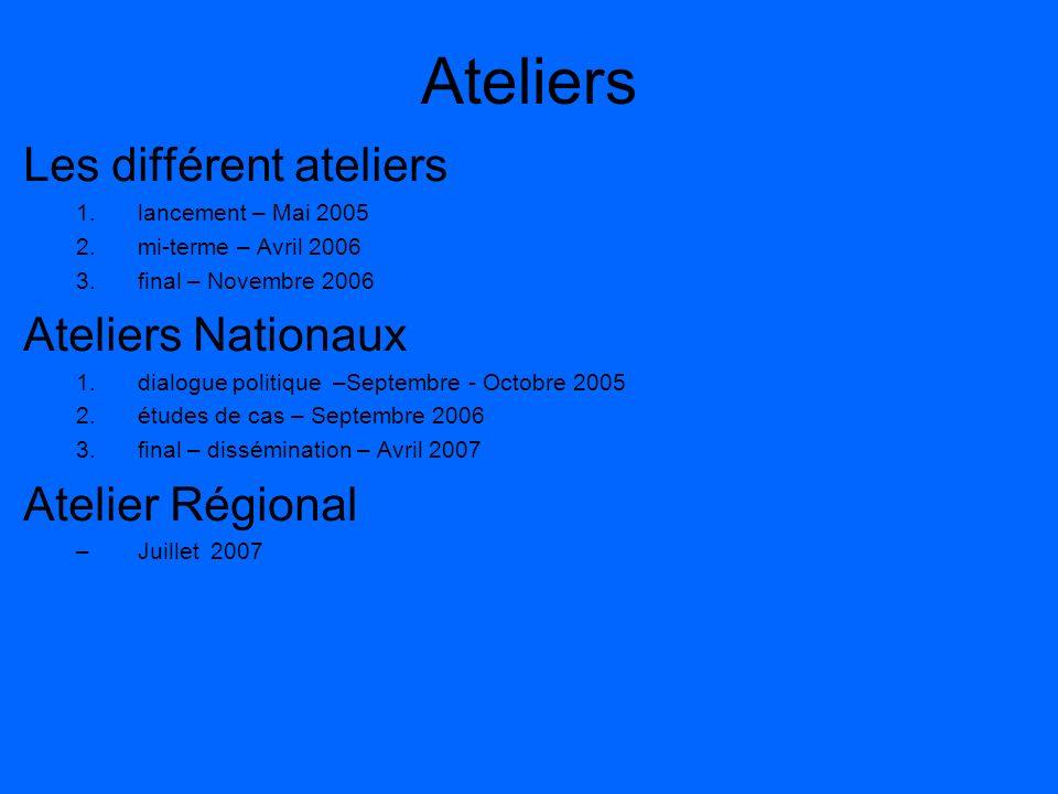 Ateliers Les différent ateliers 1.lancement – Mai 2005 2.mi-terme – Avril 2006 3.final – Novembre 2006 Ateliers Nationaux 1.dialogue politique –Septem