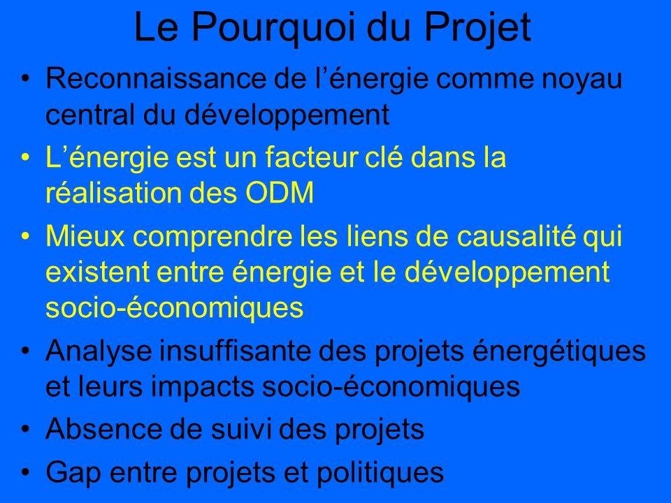 Le Pourquoi du Projet Reconnaissance de lénergie comme noyau central du développement Lénergie est un facteur clé dans la réalisation des ODM Mieux co