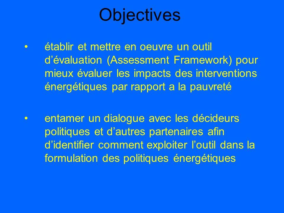 Objectives établir et mettre en oeuvre un outil dévaluation (Assessment Framework) pour mieux évaluer les impacts des interventions énergétiques par r