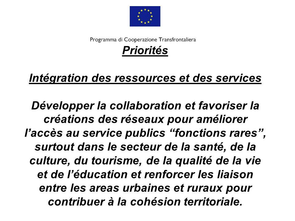 Priorités Intégration des ressources et des services Développer la collaboration et favoriser la créations des réseaux pour améliorer laccès au servic