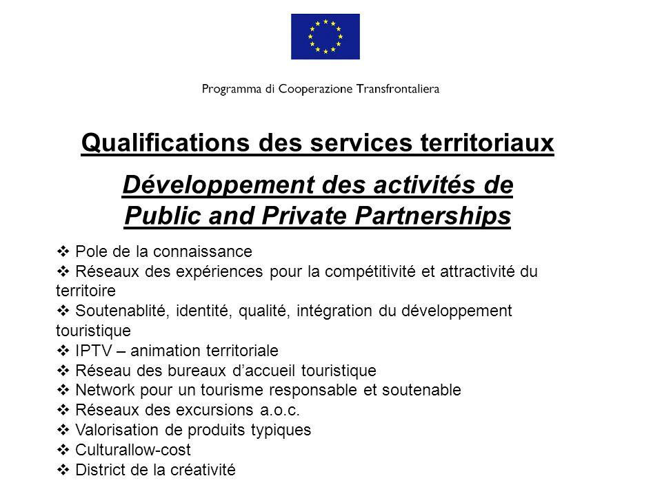 Qualifications des services territoriaux Développement des activités de Public and Private Partnerships Pole de la connaissance Réseaux des expérience