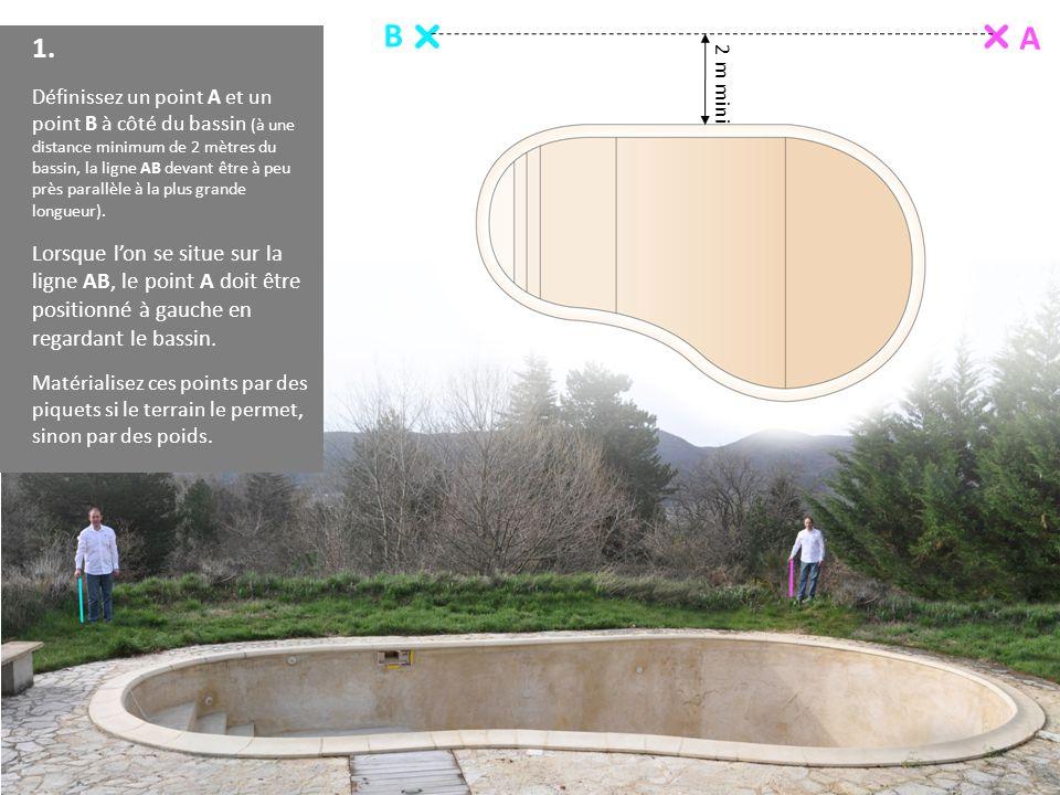 1. Définissez un point A et un point B à côté du bassin (à une distance minimum de 2 mètres du bassin, la ligne AB devant être à peu près parallèle à
