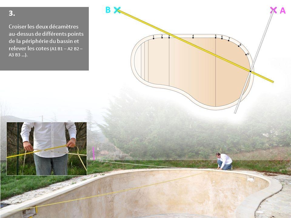 3. Croiser les deux décamètres au-dessus de différents points de la périphérie du bassin et relever les cotes (A1 B1 – A2 B2 – A3 B3 …). B A