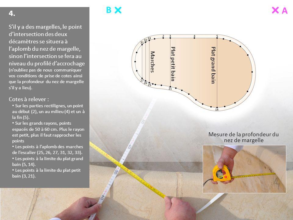 4. Sil y a des margelles, le point dintersection des deux décamètres se situera à laplomb du nez de margelle, sinon lintersection se fera au niveau du