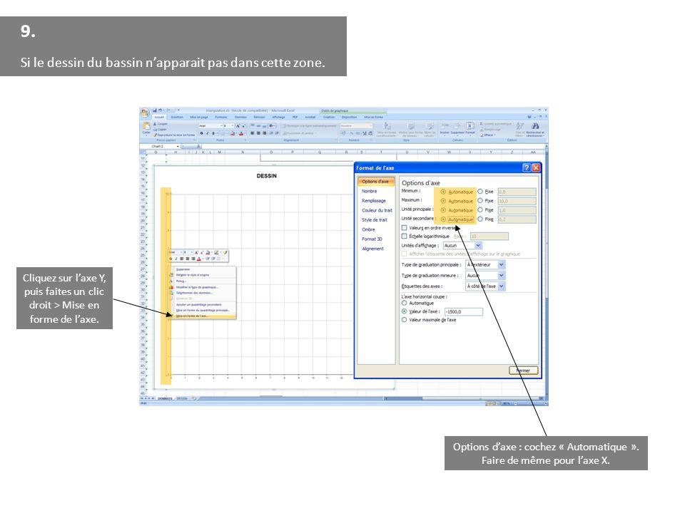 Cliquez sur laxe Y, puis faites un clic droit > Mise en forme de laxe. Options daxe : cochez « Automatique ». Faire de même pour laxe X. 9. Si le dess