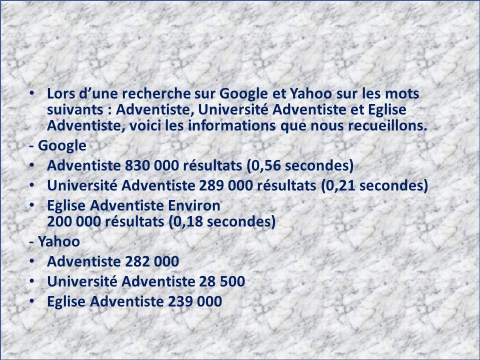 Lors dune recherche sur Google et Yahoo sur les mots suivants : Adventiste, Université Adventiste et Eglise Adventiste, voici les informations que nou