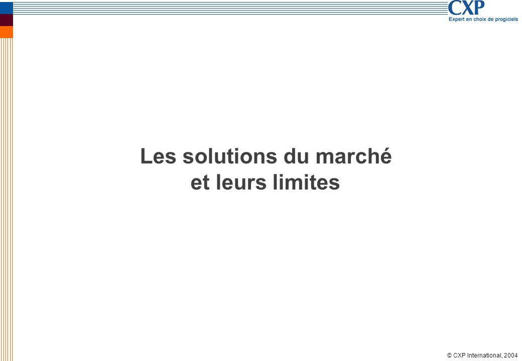 © CXP International, 2004 Les solutions du marché et leurs limites