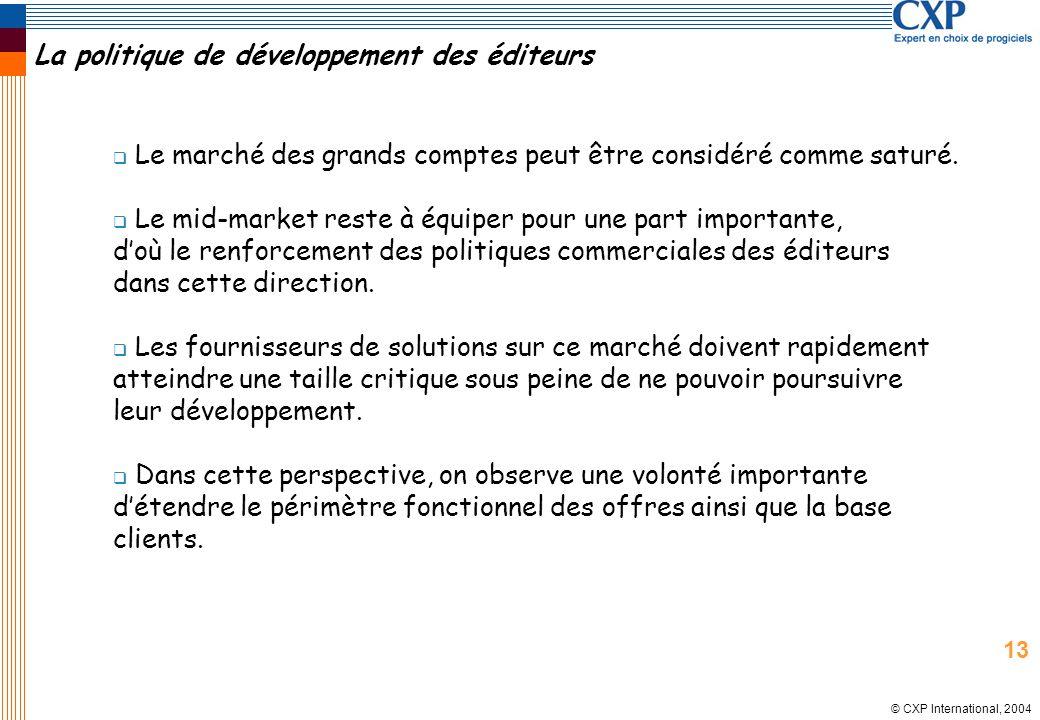 © CXP International, 2004 La politique de développement des éditeurs Le marché des grands comptes peut être considéré comme saturé. Le mid-market rest