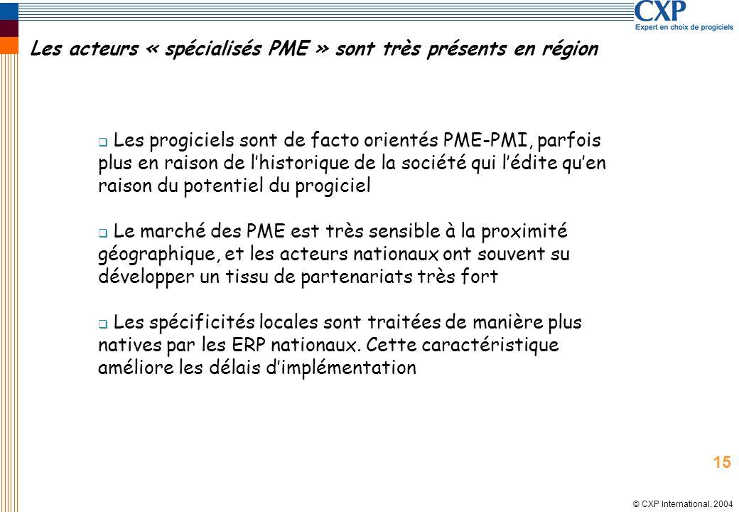 © CXP International, 2004 Les progiciels sont de facto orientés PME-PMI, parfois plus en raison de lhistorique de la société qui lédite quen raison du