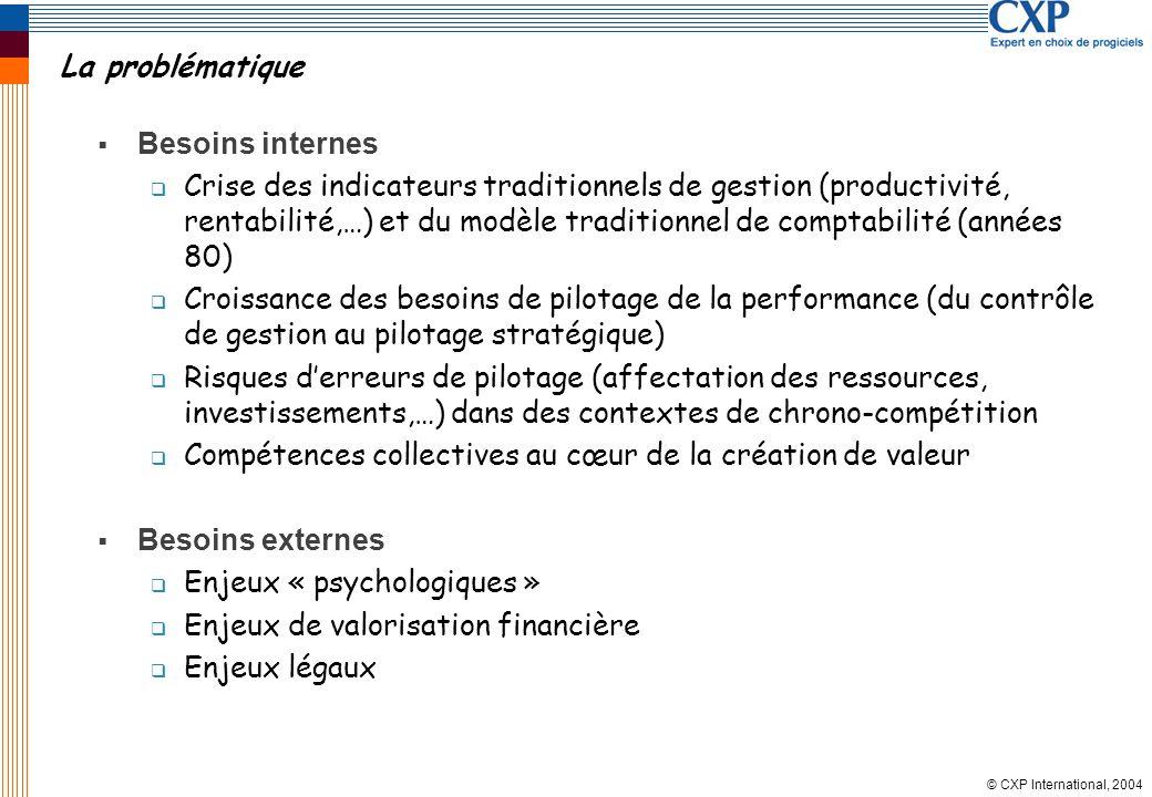 © CXP International, 2004 La problématique Besoins internes Crise des indicateurs traditionnels de gestion (productivité, rentabilité,…) et du modèle