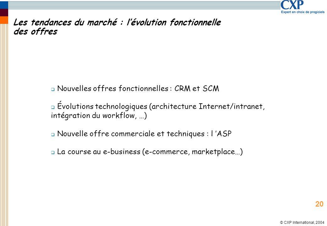 © CXP International, 2004 Nouvelles offres fonctionnelles : CRM et SCM Évolutions technologiques (architecture Internet/intranet, intégration du workf
