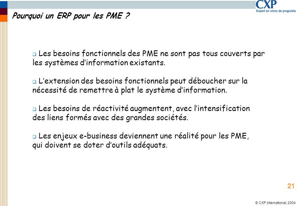© CXP International, 2004 Pourquoi un ERP pour les PME ? Les besoins fonctionnels des PME ne sont pas tous couverts par les systèmes dinformation exis